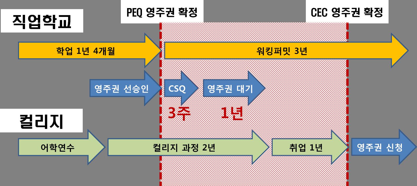 PEQ VS CEC.png